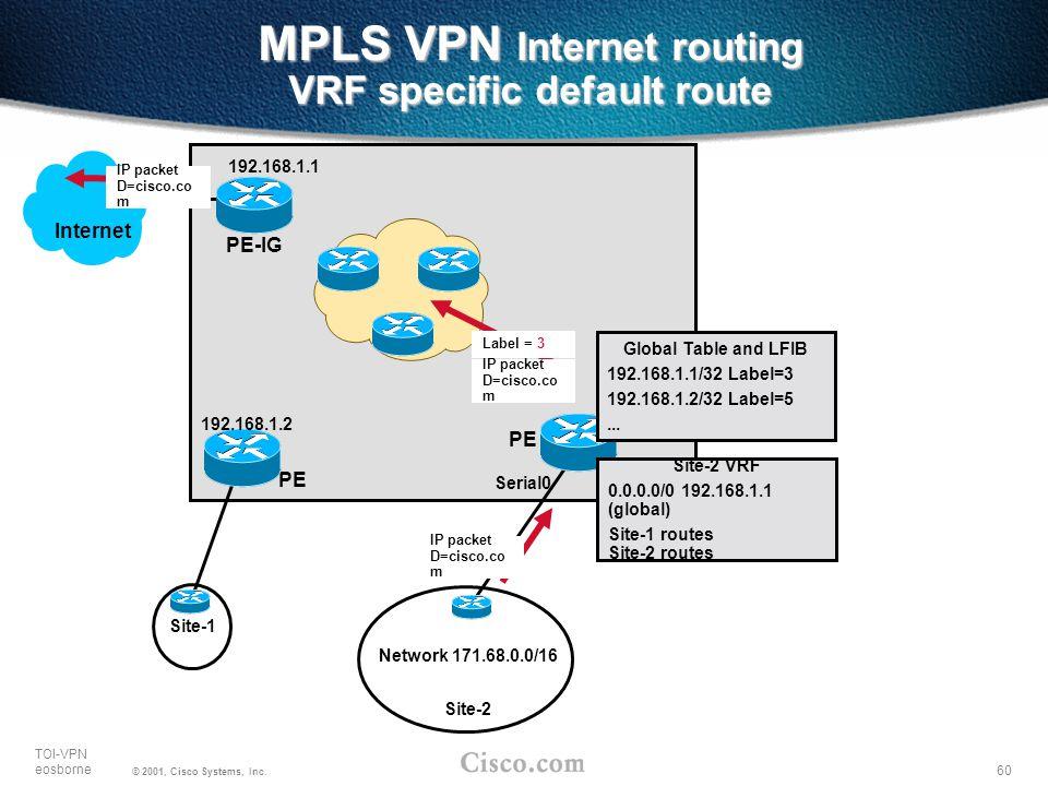 60 TOI-VPN eosborne © 2001, Cisco Systems, Inc. MPLS VPN Internet routing VRF specific default route PE Internet Site-1 PE-IG Site-2 Network 171.68.0.