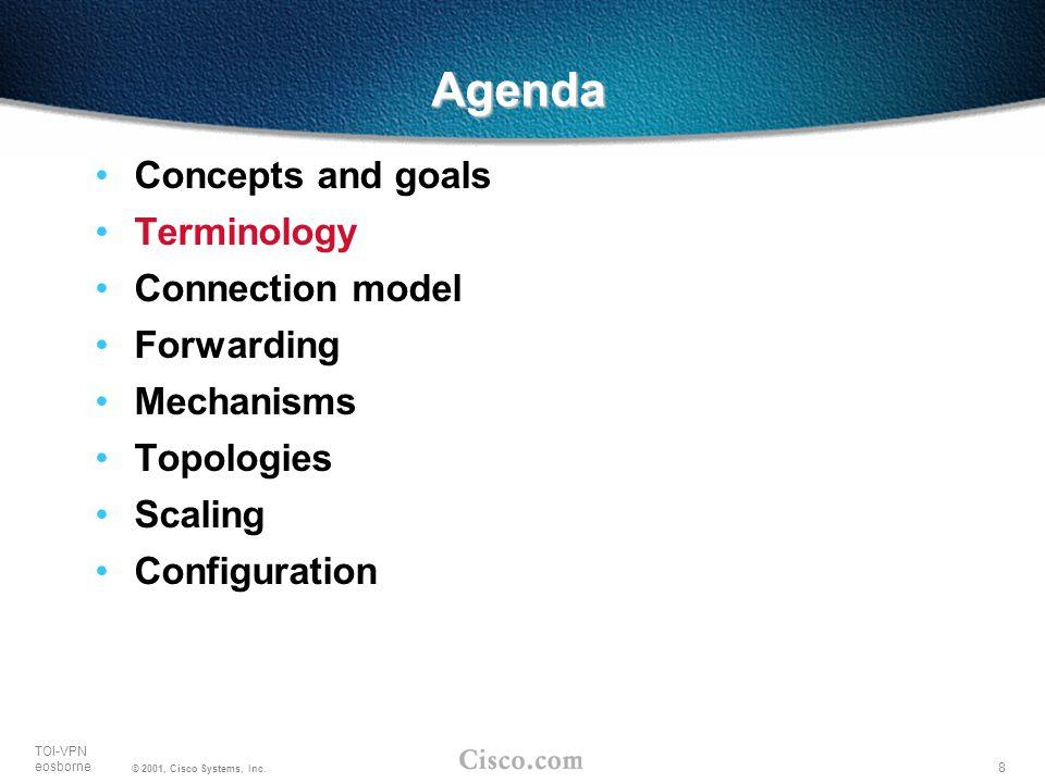 8 TOI-VPN eosborne © 2001, Cisco Systems, Inc. Agenda Concepts and goals Terminology Connection model Forwarding Mechanisms Topologies Scaling Configu