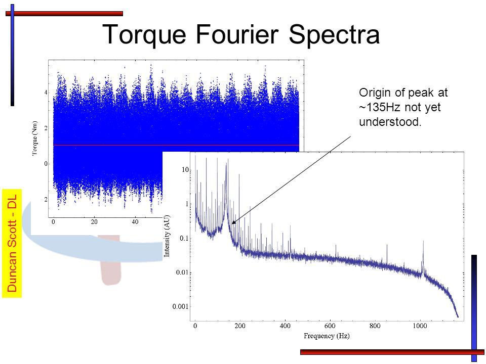 Torque Fourier Spectra Duncan Scott - DL Origin of peak at ~135Hz not yet understood.
