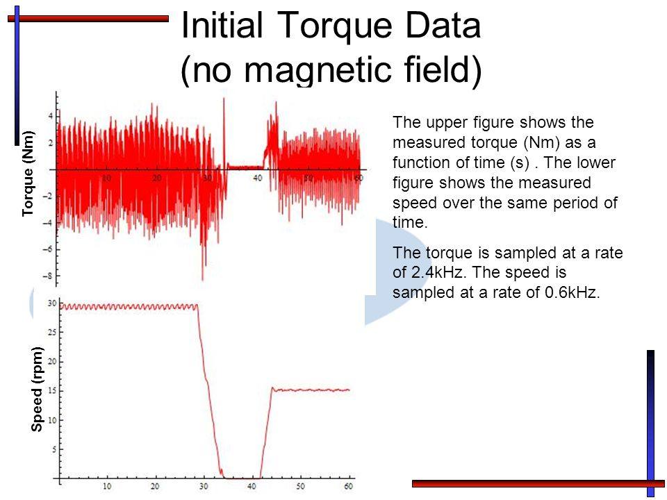 Initial Torque Data (no magnetic field) The upper figure shows the measured torque (Nm) as a function of time (s).