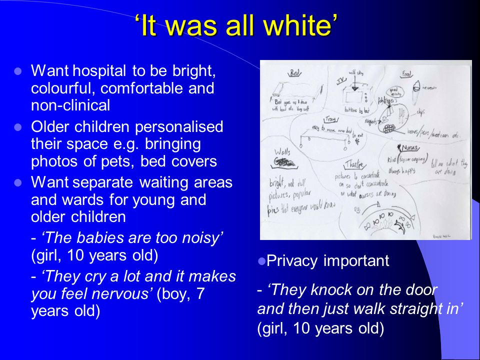 'It was all white' Want hospital to be bright, colourful, comfortable and non-clinical Older children personalised their space e.g. bringing photos of