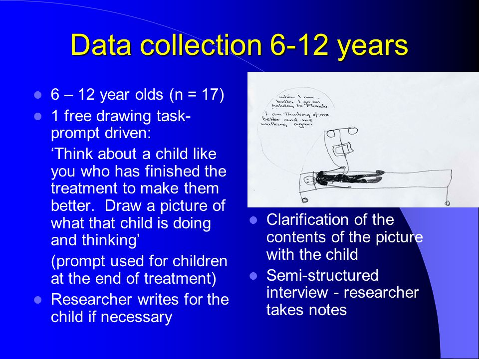 Data collection 6-12 years 6 – 12 year olds (n = 17) 1 free drawing task- prompt driven: 'Think about a child like you who has finished the treatment