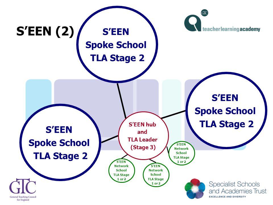 S'EEN (2) S'EEN Spoke School TLA Stage 2 S'EEN hub and TLA Leader (Stage 3) S'EEN Spoke School TLA Stage 2 S'EEN Spoke School TLA Stage 2 S'EEN Network School TLA Stage 1 or 2 S'EEN Network School TLA Stage 1 or 2 S'EEN Network School TLA Stage 1 or 2