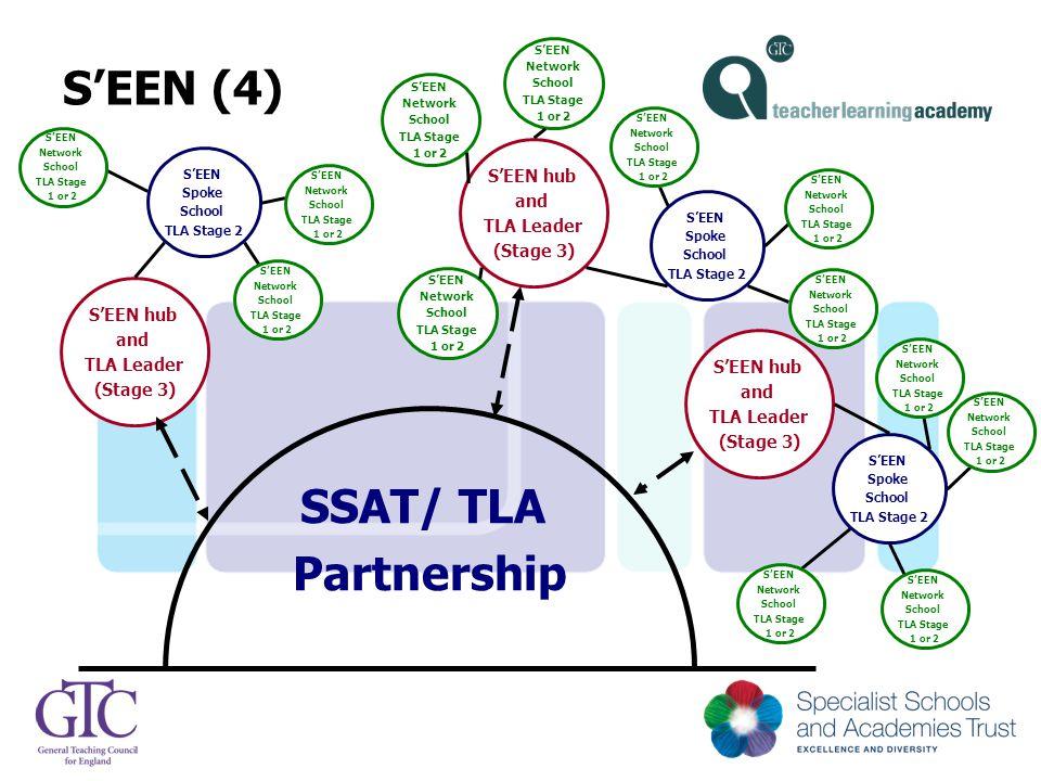S'EEN (4) S'EEN Spoke School TLA Stage 2 S'EEN hub and TLA Leader (Stage 3) SSAT/ TLA Partnership S'EEN Spoke School TLA Stage 2 S'EEN hub and TLA Leader (Stage 3) S'EEN Spoke School TLA Stage 2 S'EEN hub and TLA Leader (Stage 3) S'EEN Network School TLA Stage 1 or 2 S'EEN Network School TLA Stage 1 or 2 S'EEN Network School TLA Stage 1 or 2 S'EEN Network School TLA Stage 1 or 2 S'EEN Network School TLA Stage 1 or 2 S'EEN Network School TLA Stage 1 or 2 S'EEN Network School TLA Stage 1 or 2 S'EEN Network School TLA Stage 1 or 2 S'EEN Network School TLA Stage 1 or 2 S'EEN Network School TLA Stage 1 or 2 S'EEN Network School TLA Stage 1 or 2 S'EEN Network School TLA Stage 1 or 2 S'EEN Network School TLA Stage 1 or 2