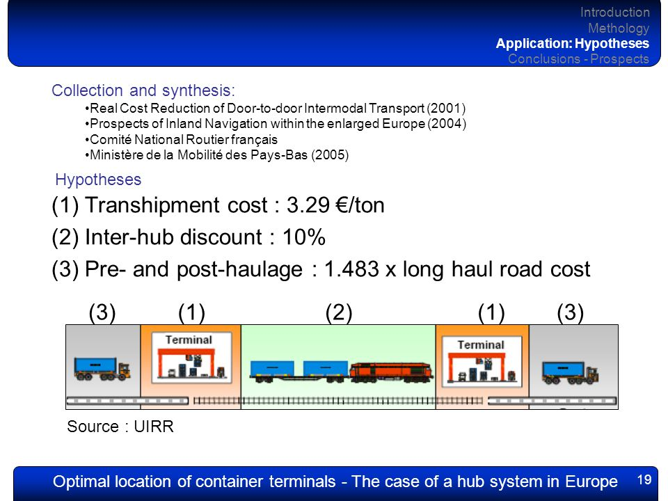 Optimal location of container terminals - The case of a hub system in Europe 19 (1) Transhipment cost : 3.29 €/ton (2) Inter-hub discount : 10% (3) Pre- and post-haulage : 1.483 x long haul road cost Source : UIRR Introduction Methology Application: Hypotheses Conclusions - Prospects Hypotheses (3) (1) (2) Collection and synthesis: Real Cost Reduction of Door-to-door Intermodal Transport (2001) Prospects of Inland Navigation within the enlarged Europe (2004) Comité National Routier français Ministère de la Mobilité des Pays-Bas (2005)