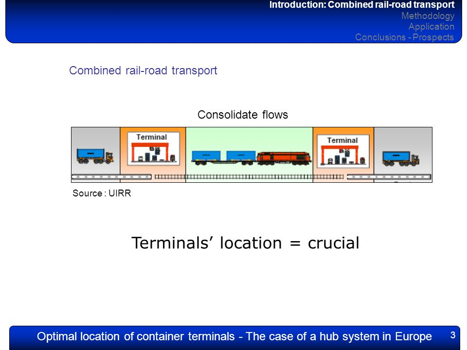 Optimal location of container terminals - The case of a hub system in Europe 14 Introduction Methology Application: Calibrated reference scenario Conclusions - Prospects Aggregated demand data NoYes Capacity NoAll or NothingMulti-Flow YesEquilibriumEquilibrium MF