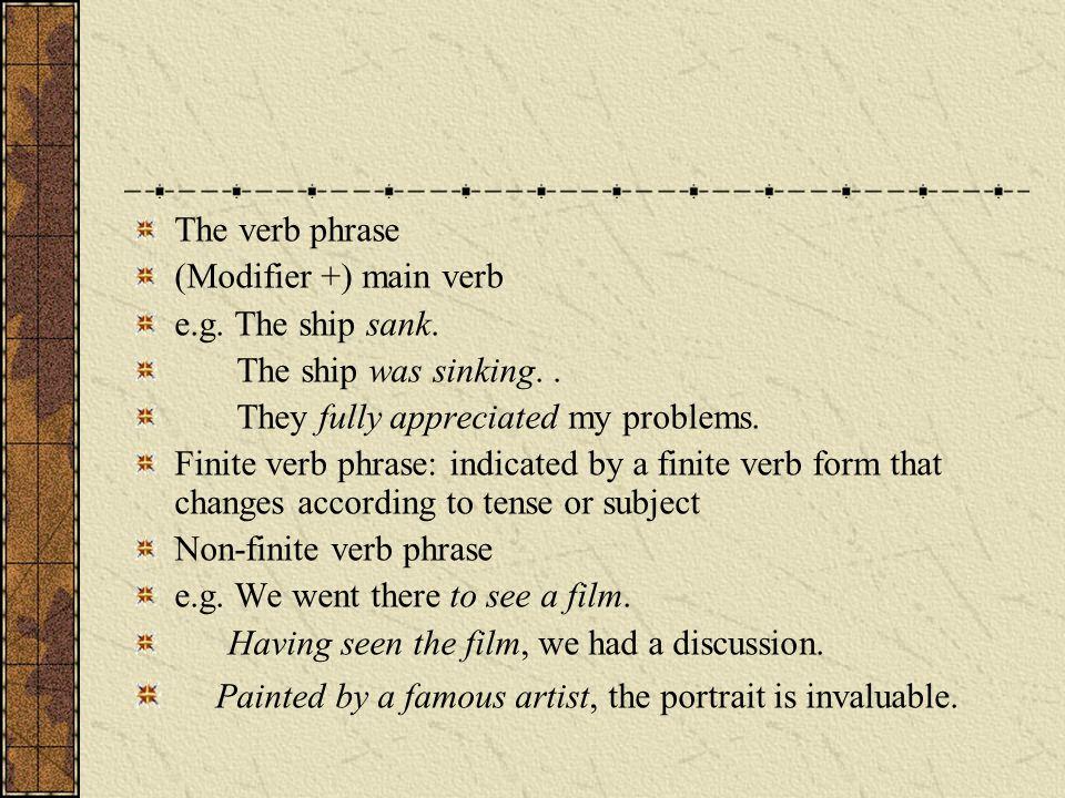 Phrase The noun phrase (determiner) + (premodifier +) noun (+ postmodifier) e.g.I remember Alice.