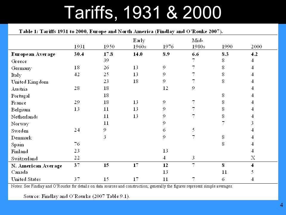 4 Tariffs, 1931 & 2000