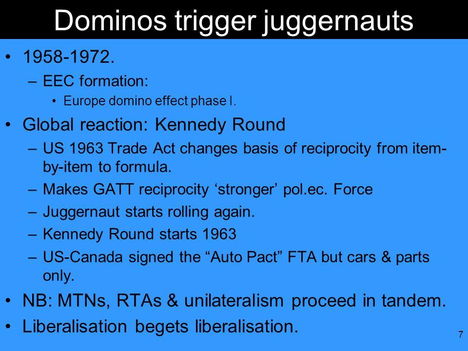 8 Dominos trigger juggernauts EEC formation prompts a new MTN.