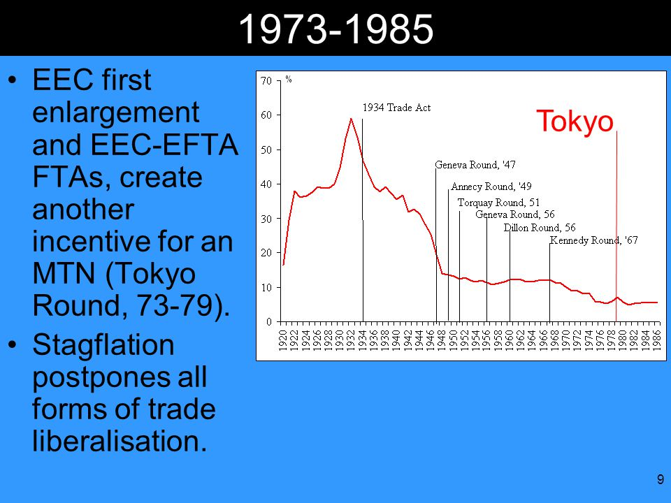 9 1973-1985 EEC first enlargement and EEC-EFTA FTAs, create another incentive for an MTN (Tokyo Round, 73-79).