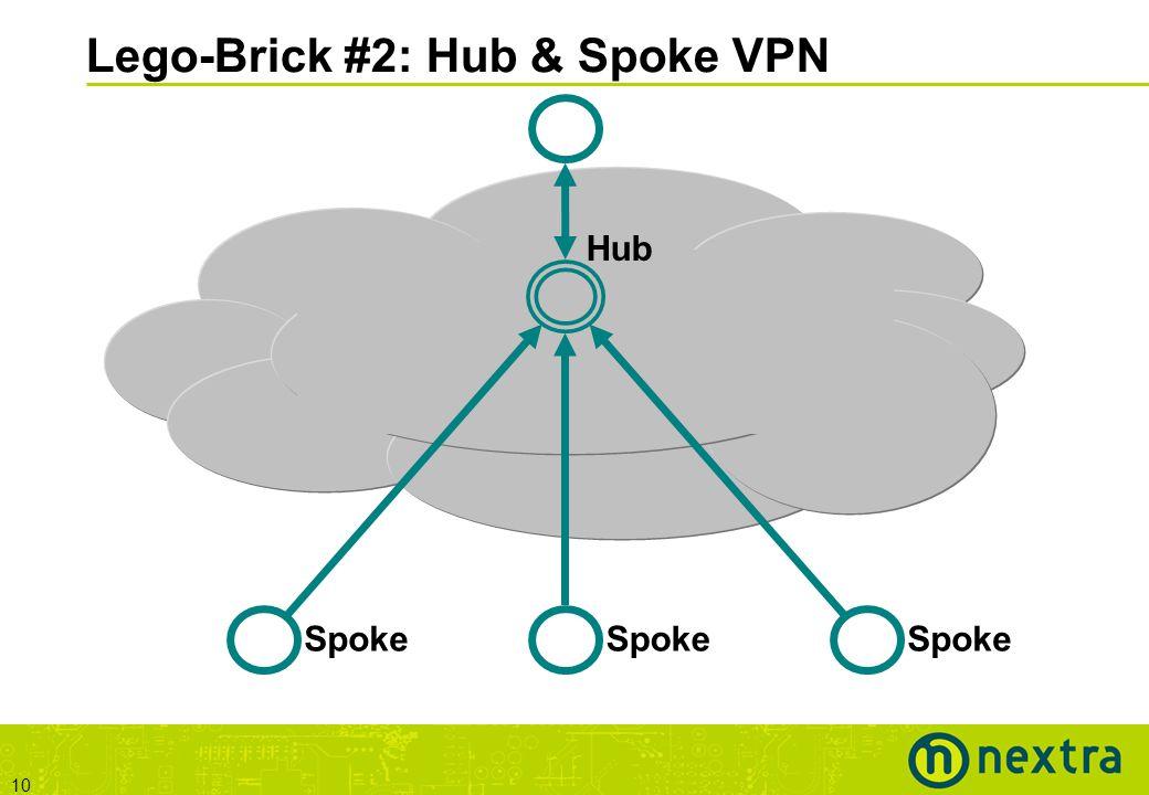 10 Lego-Brick #2: Hub & Spoke VPN Hub Spoke