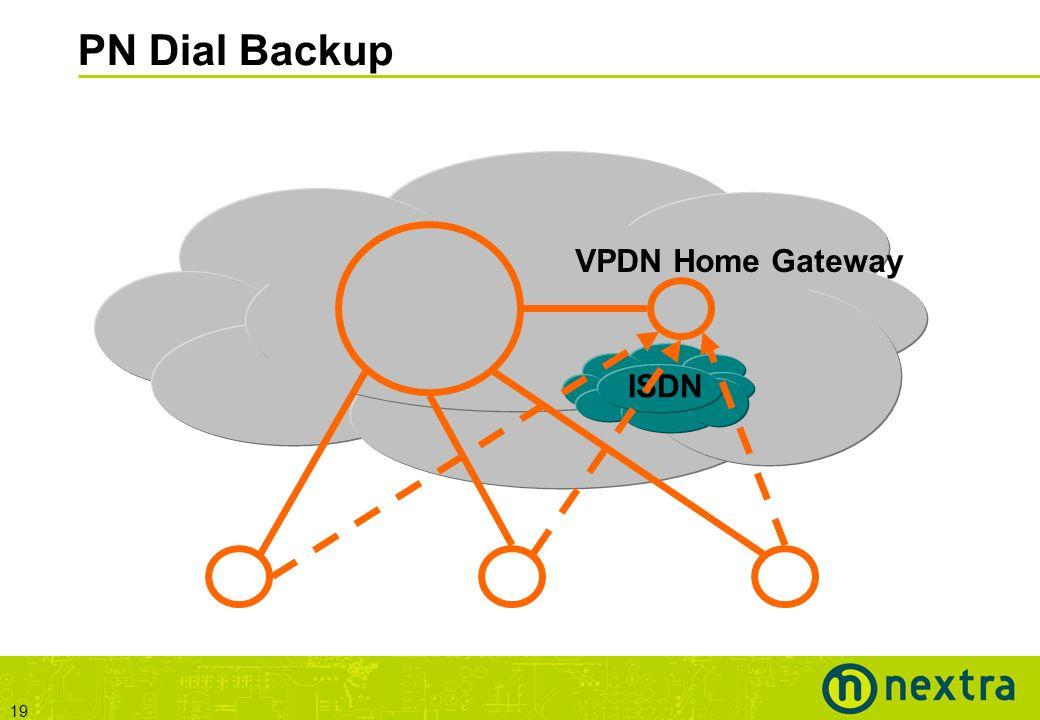 19 PN Dial Backup ISDN VPDN Home Gateway