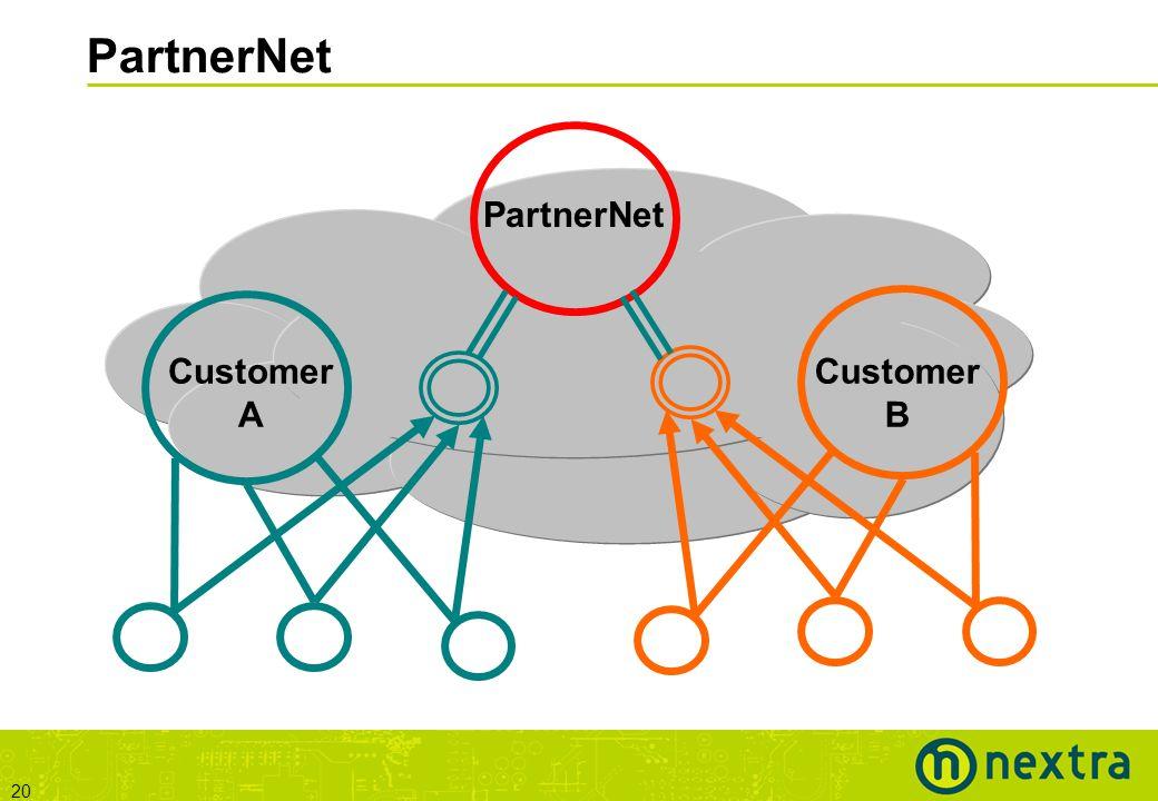 20 PartnerNet Customer A Customer B PartnerNet