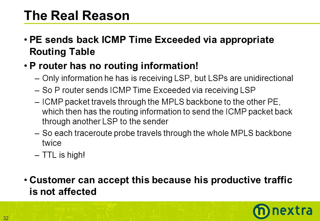 32 The Real Reason PE sends back ICMP Time Exceeded via appropriate Routing Table P router has no routing information.