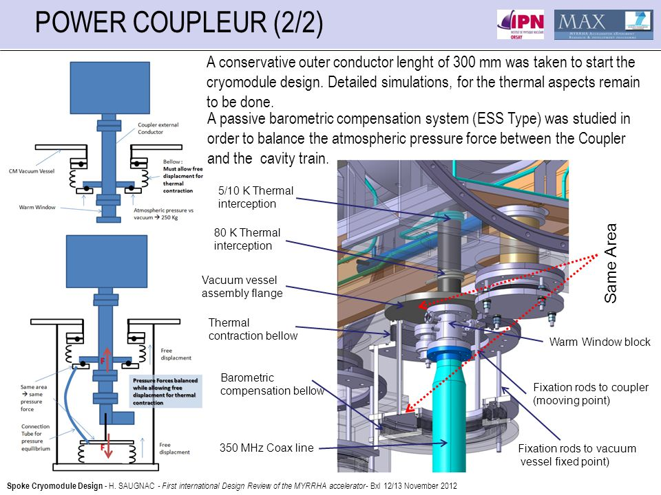 POWER COUPLEUR (2/2) A conservative outer conductor lenght of 300 mm was taken to start the cryomodule design.