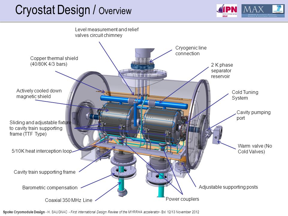 Cryostat Design / Overview Spoke Cryomodule Design - H.