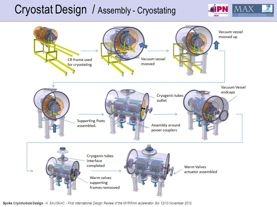 Cryostat Design / Assembly - Cryostating Spoke Cryomodule Design - H.