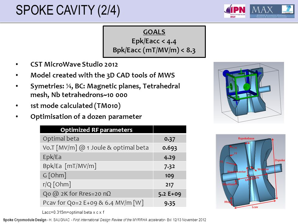 SPOKE CAVITY (2/4) Spoke Cryomodule Design - H.