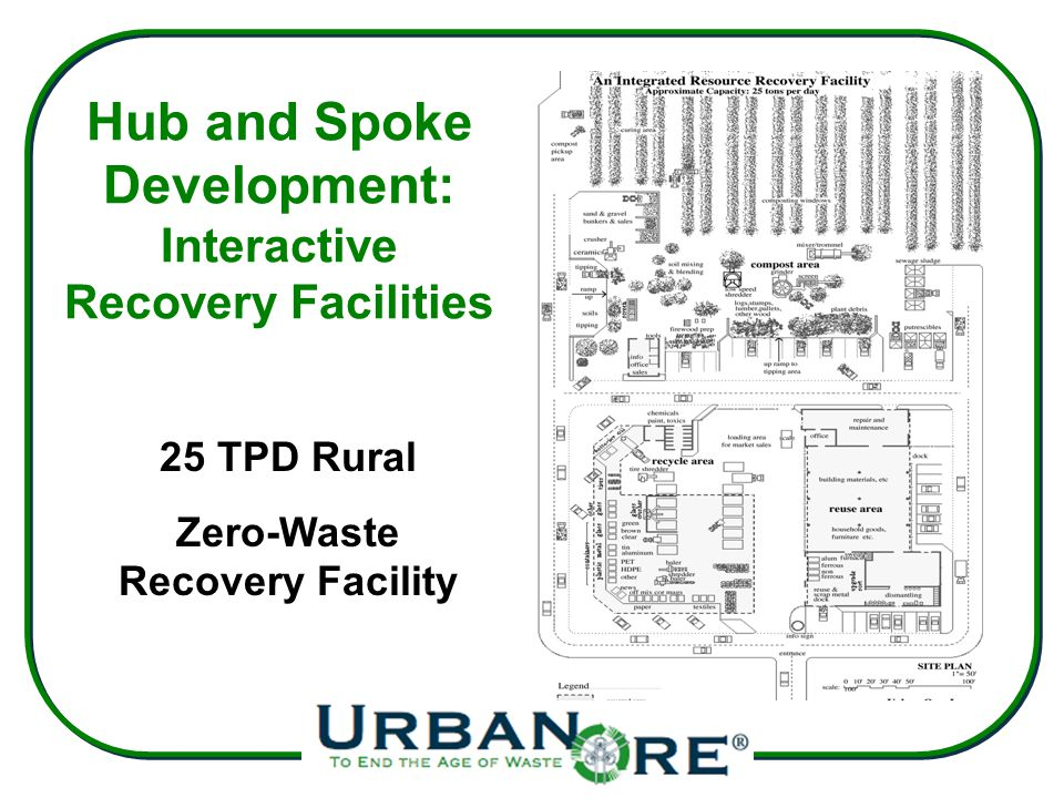 Hub and Spoke Development: Interactive Recovery Facilities 25 TPD Rural Zero-Waste Recovery Facility