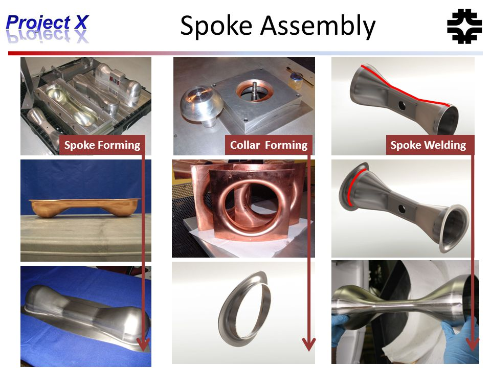 Spoke Assembly Spoke FormingCollar FormingSpoke Welding