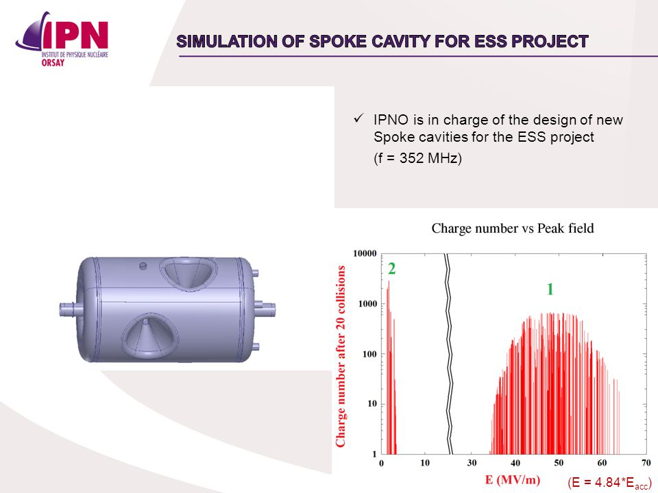 19 (E = 4.84*E acc ) IPNO is in charge of the design of new Spoke cavities for the ESS project (f = 352 MHz)