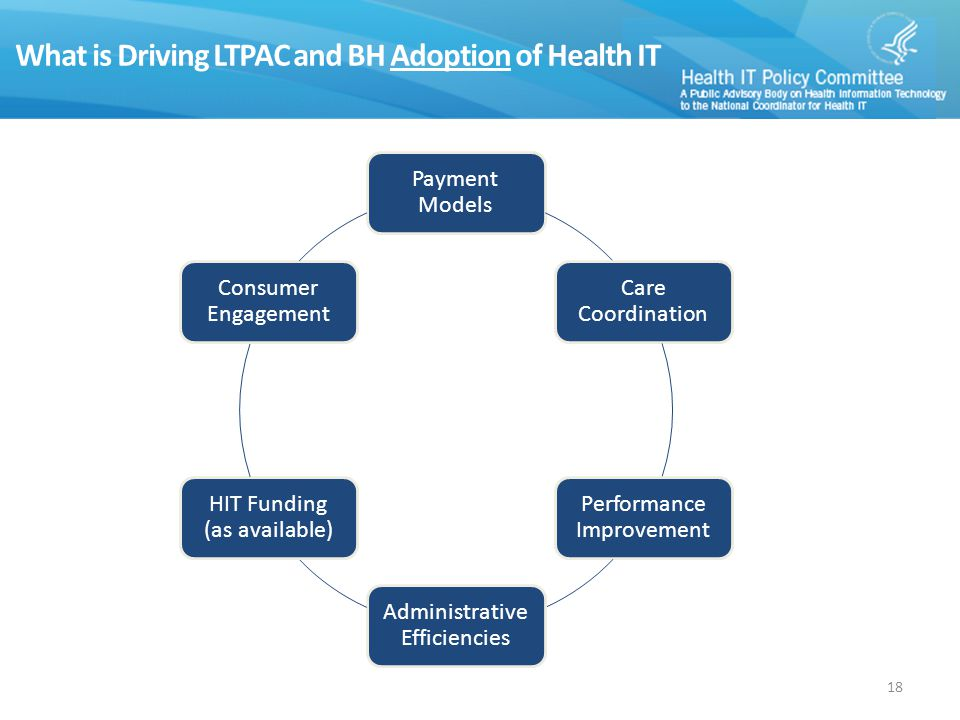 What is Driving LTPAC and BH Adoption of Health IT 18 Payment Models Care Coordination Performance Improvement Administrative Efficiencies HIT Funding (as available) Consumer Engagement