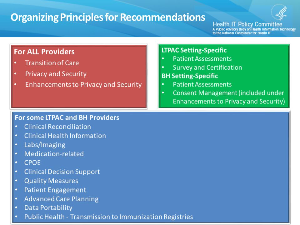 Organizing Principles for Recommendations 21