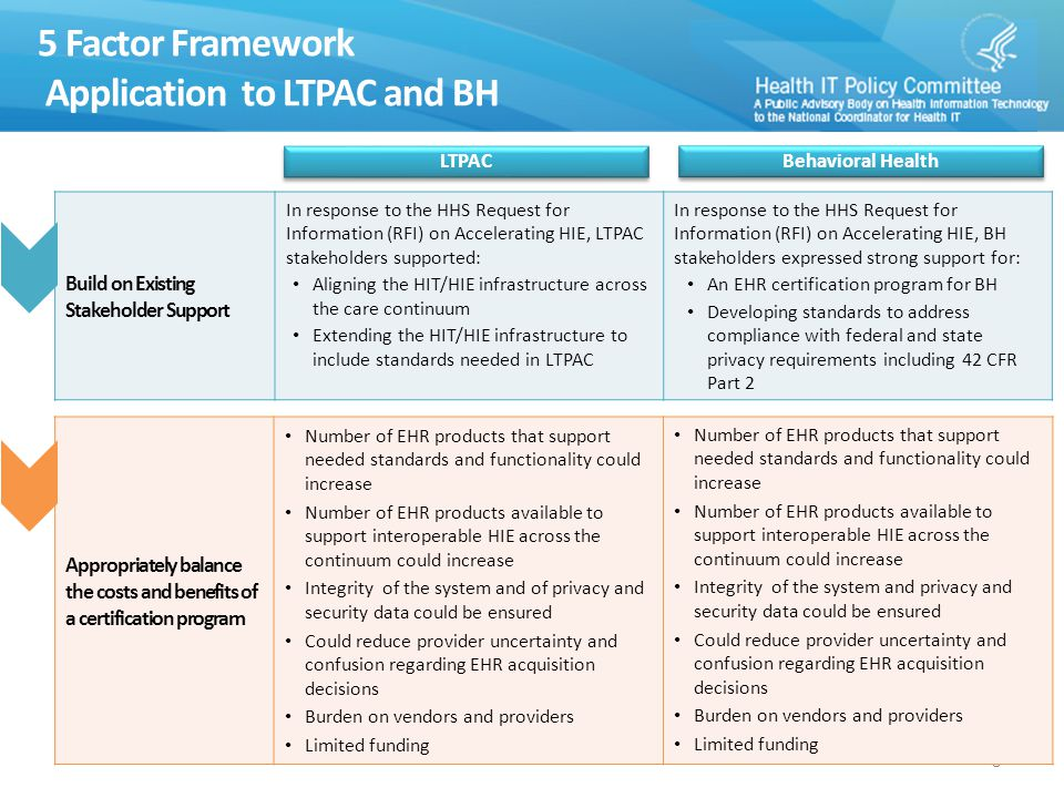 What is Driving LTPAC and BH Certification of Health IT 19 Care Coordination HIT Funding (as available)