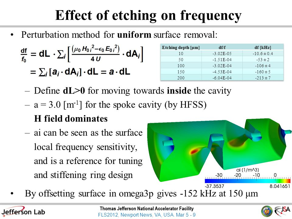 FLS2012, Newport News, VA, USA. Mar 5 - 9 Effect of etching on frequency Perturbation method for uniform surface removal: –Define dL>0 for moving towa