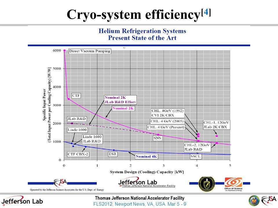 FLS2012, Newport News, VA, USA. Mar 5 - 9 Cryo-system efficiency [4]
