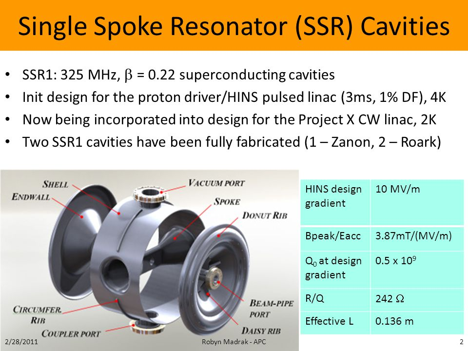 Single Spoke Resonator (SSR) Cavities SSR1: 325 MHz,  = 0.22 superconducting cavities Init design for the proton driver/HINS pulsed linac (3ms, 1% DF), 4K Now being incorporated into design for the Project X CW linac, 2K Two SSR1 cavities have been fully fabricated (1 – Zanon, 2 – Roark) HINS design gradient 10 MV/m Bpeak/Eacc3.87mT/(MV/m) Q 0 at design gradient 0.5 x 10 9 R/Q 242  Effective L0.136 m 2/28/20112Robyn Madrak - APC