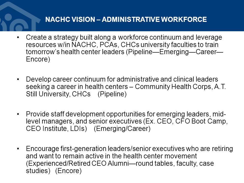 NACHC CONTACT Joe Gallegos, MBA Senior Vice President for Western Operations 4206 Louisiana NE Albuquerque, NM 87109-1841 505-855-6964 jgallegos@nachc.com