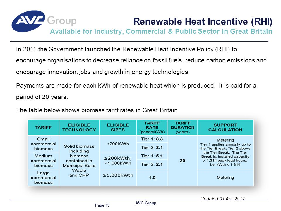 Page 19 AVC Group Renewable Heat Incentive (RHI) Available for Industry, Commercial & Public Sector in Great Britain In 2011 the Government launched the Renewable Heat Incentive Policy (RHI) to encourage organisations to decrease reliance on fossil fuels, reduce carbon emissions and encourage innovation, jobs and growth in energy technologies.