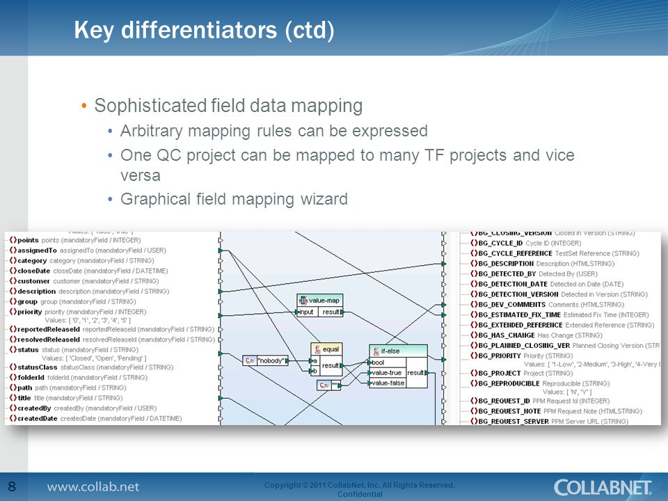 Key differentiators (ctd) Sophisticated field data mapping Arbitrary mapping rules can be expressed One QC project can be mapped to many TF projects and vice versa Graphical field mapping wizard 8 Copyright © 2011 CollabNet, Inc.