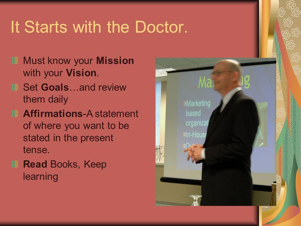 How Dr.Wm. G.