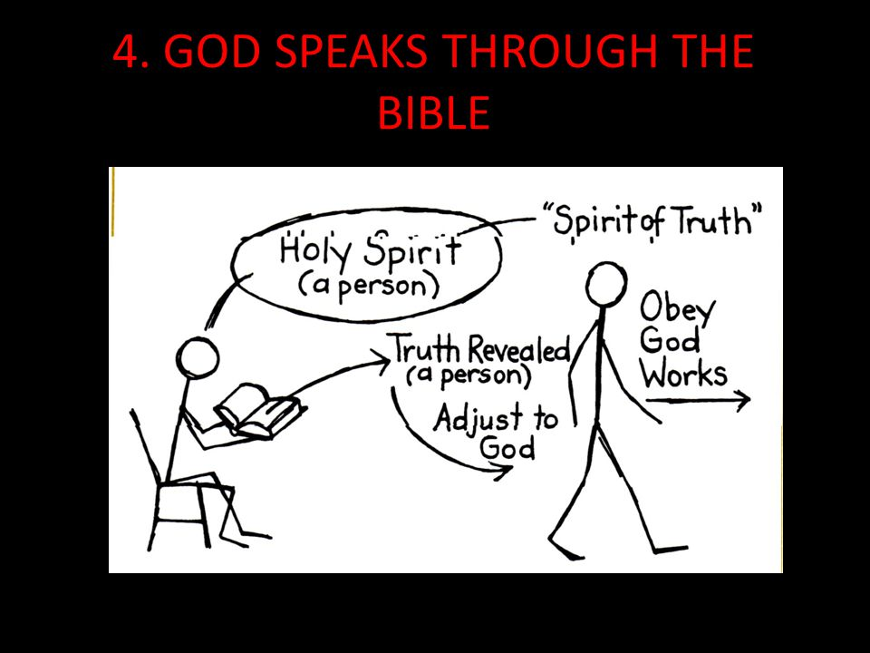 4. GOD SPEAKS THROUGH THE BIBLE