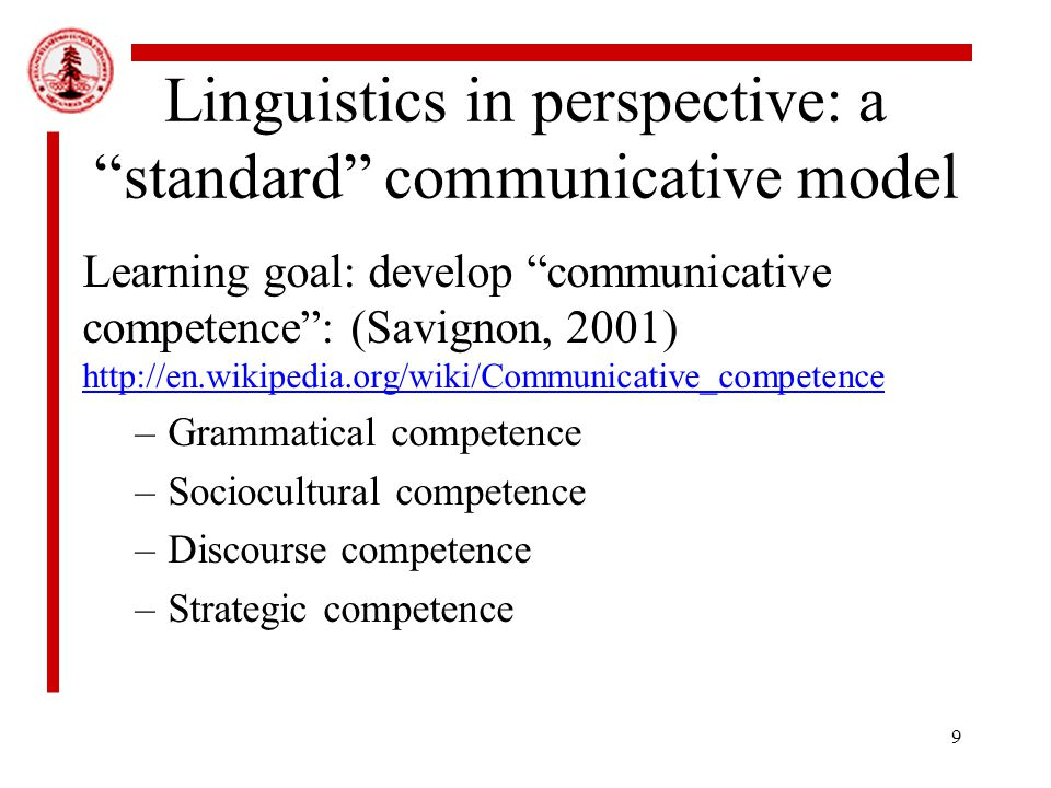 9 Linguistics in perspective: a standard communicative model Learning goal: develop communicative competence : (Savignon, 2001) http://en.wikipedia.org/wiki/Communicative_competence http://en.wikipedia.org/wiki/Communicative_competence –Grammatical competence –Sociocultural competence –Discourse competence –Strategic competence