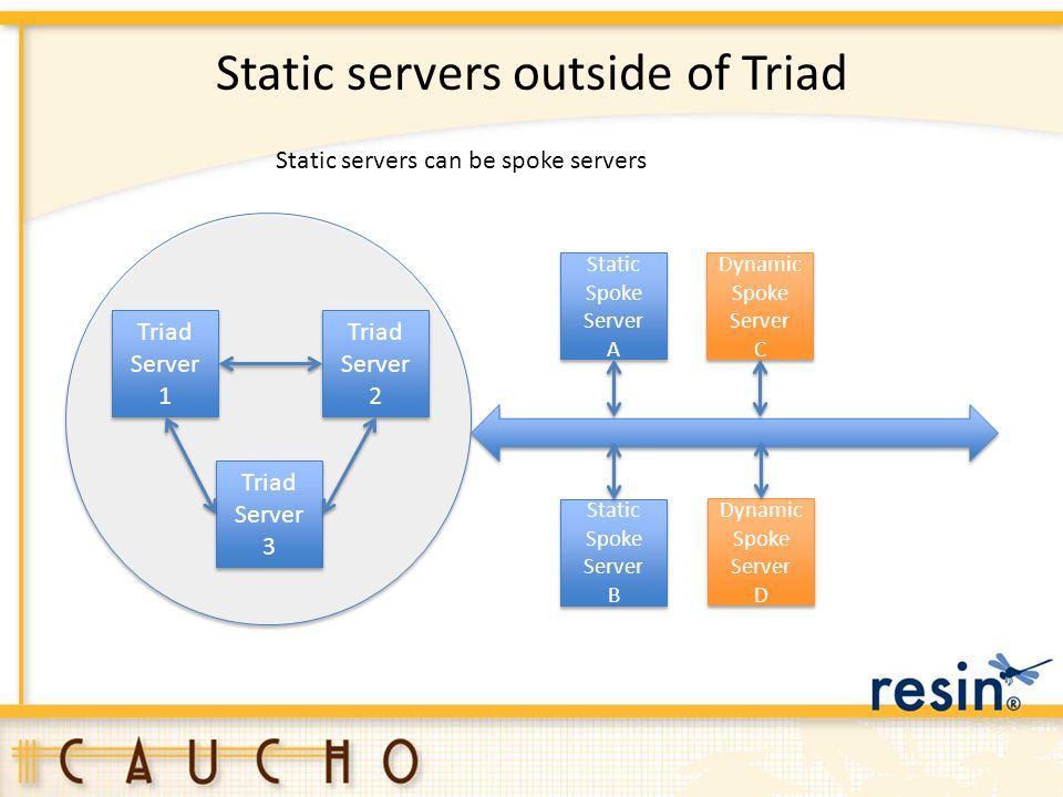 Static servers outside of Triad Triad Server 1 Triad Server 3 Triad Server 3 Triad Server 2 Triad Server 2 Static Spoke Server A Static Spoke Server A