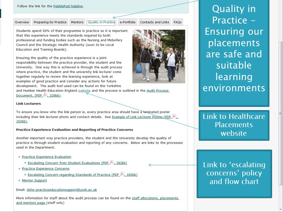 Quality in Practice - Ensuring our placements are safe and suitable learning environments Link to Healthcare Placements website Link to 'escalating co