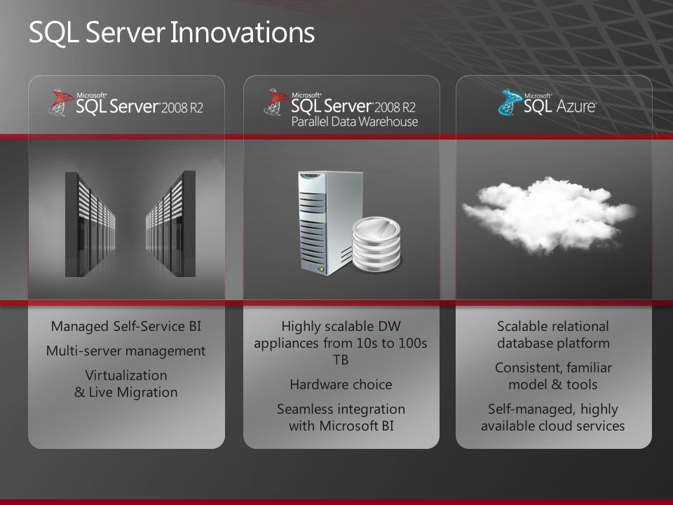 Microsoft Data Warehouse Vision Massive Scalability at Low Cost Improved Business Agility and Alignment Democratized Business Intelligence Hardware Choice Make SQL Server the gold standard for data warehousing offering customers