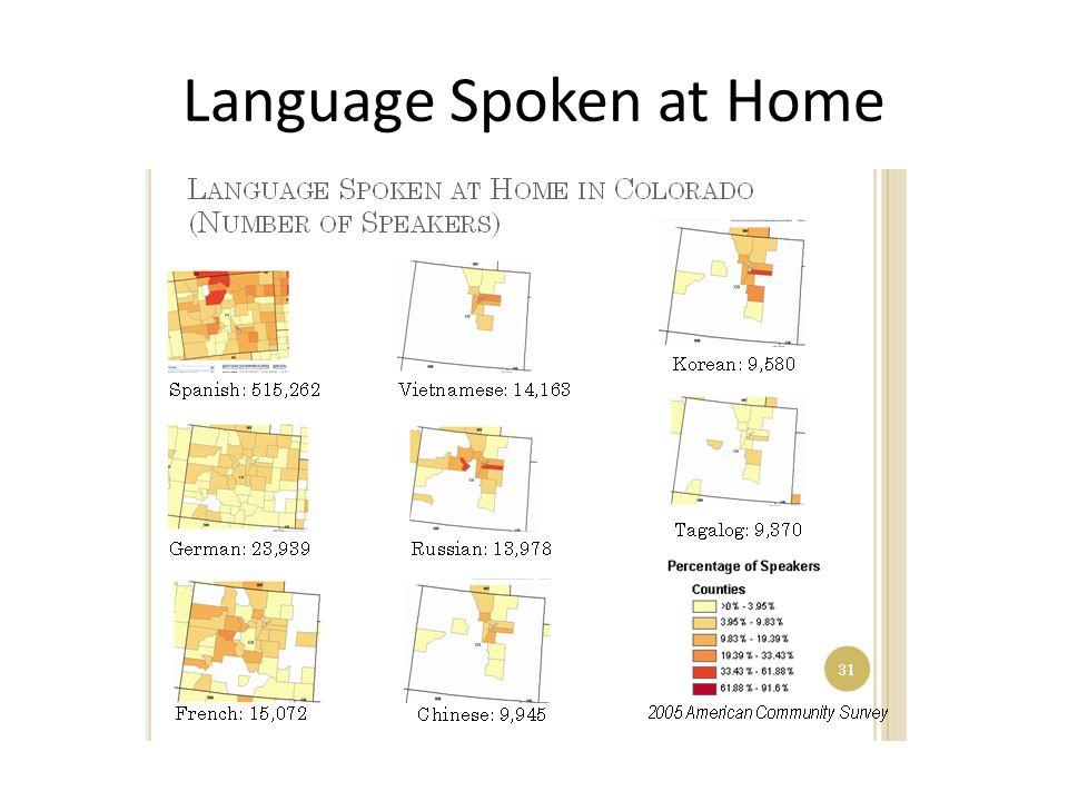 Language Spoken at Home