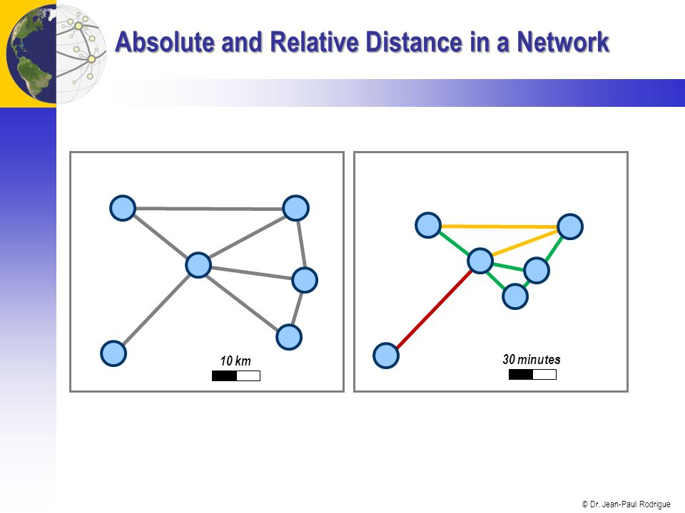 © Dr. Jean-Paul Rodrigue Absolute and Relative Distance in a Network 10 km 30 minutes