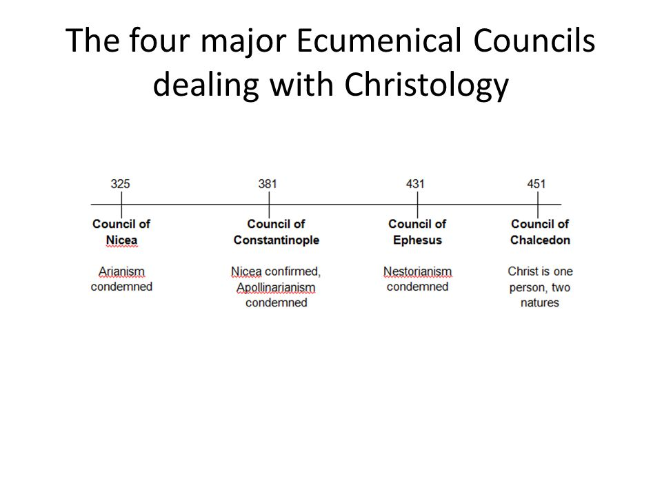 The four major Ecumenical Councils dealing with Christology