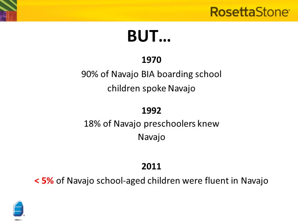 BUT… 1970 90% of Navajo BIA boarding school children spoke Navajo 1992 18% of Navajo preschoolers knew Navajo 2011 < 5% of Navajo school-aged children were fluent in Navajo