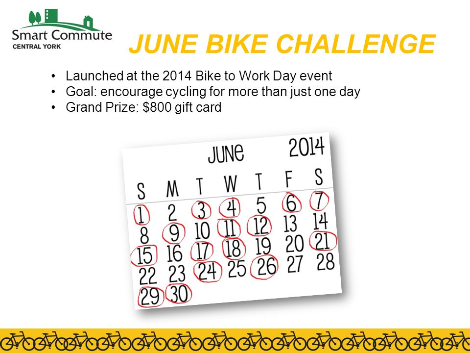 Grand Prize Winner, Ernesto of York Region won an $800 Spoke O'Motion gift card after logging 19 cycling trips during the month of June.