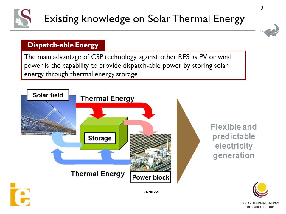3 Source: DLR The main advantage of CSP technology against other RES as PV or wind power is the capability to provide dispatch-able power by storing solar energy through thermal energy storage Flexible and predictable electricity generation Dispatch-able Energy Existing knowledge on Solar Thermal Energy