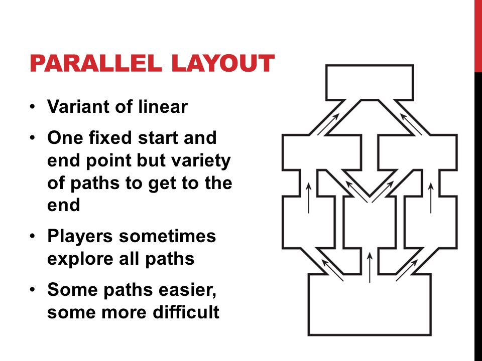PARALLEL LAYOUT Variant of linear One fixed start and end point but variety of paths to get to the end Players sometimes explore all paths Some paths