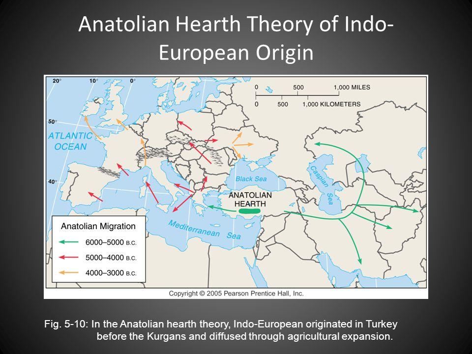 Anatolian Hearth Theory of Indo- European Origin Fig.