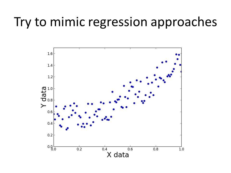 Try to mimic regression approaches