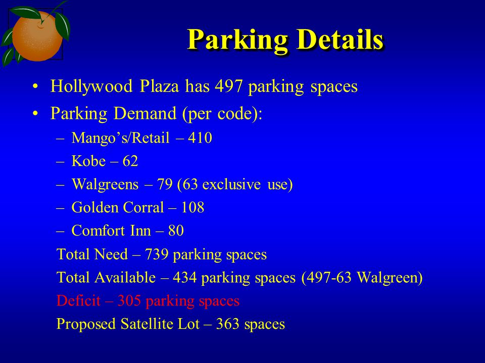 Parking Details Hollywood Plaza has 497 parking spaces Parking Demand (per code): –Mango's/Retail – 410 –Kobe – 62 –Walgreens – 79 (63 exclusive use)